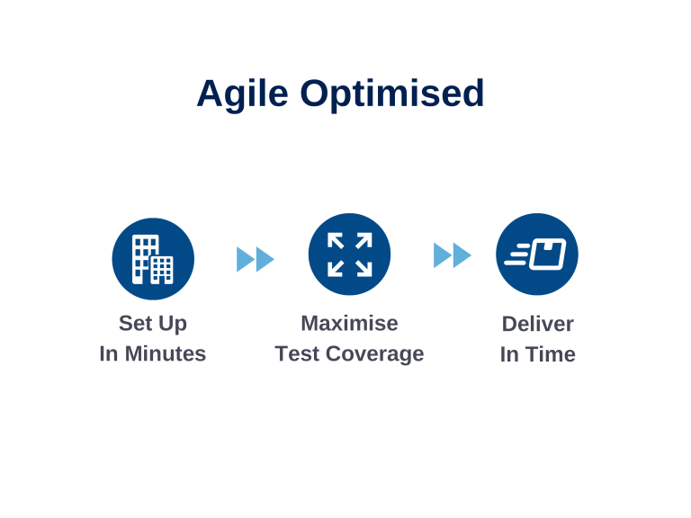 Agile Optimized Web Testing